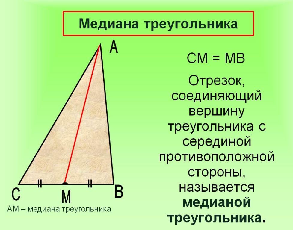 Что такое медиана в треугольнике рисунок